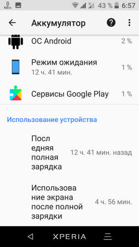 Сервисы гугл сажают батарею 69