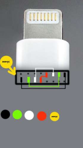 Схема кабеля на iphone 5