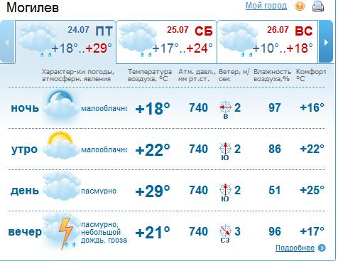 какая погода в усуриске 16 суббота апрель