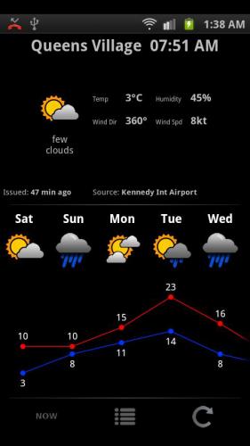 Погода в высокогорный хабаровский край