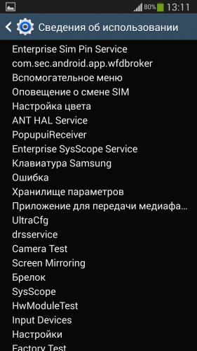 Энергопотребление (автономность) Galaxy S IV - 4PDA