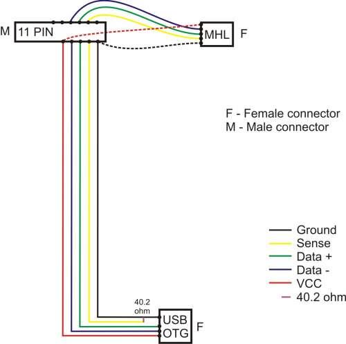 Как сделать mhl кабель