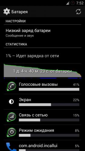 скачет заряд батареи на телефоне запах сочетает смолистый
