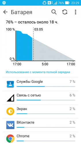 Сервисы гугл сажают батарею 35