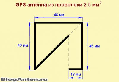 Антенна для планшета gps своими руками