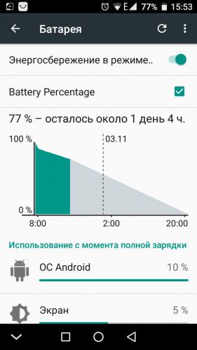 Как сделать чтобы показывало процент зарядки на андроид