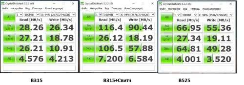 Huawei B525 – Обсуждение - 4PDA