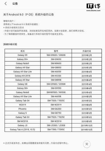Samsung SM-N960x Galaxy Note 9 (Snapdragon) - Официальные прошивки